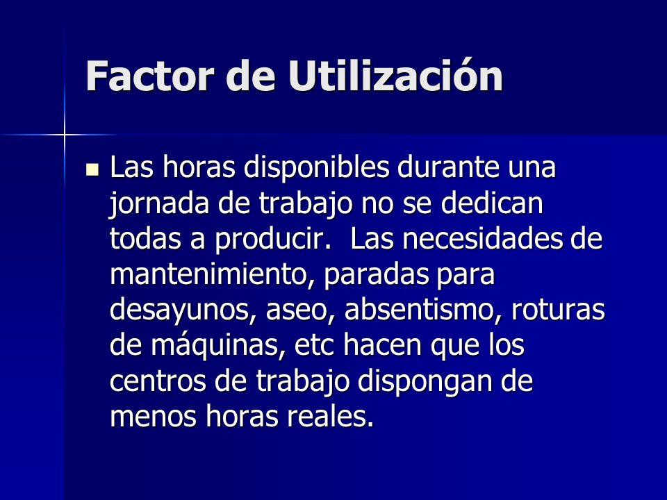 Factor de Utilización