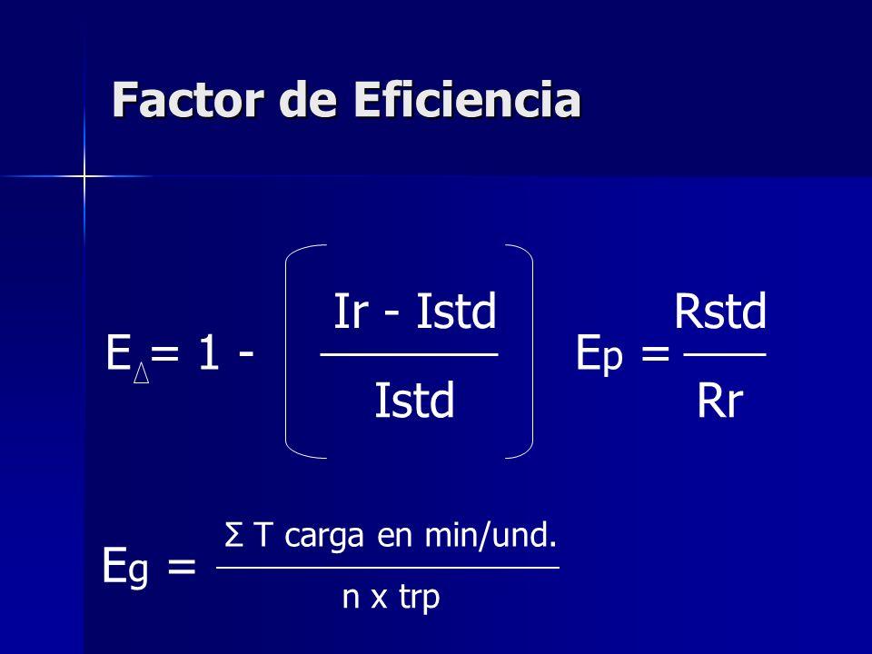 Factor de Eficiencia Ir - Istd Rstd E = 1 - Ep = Istd Rr Eg =