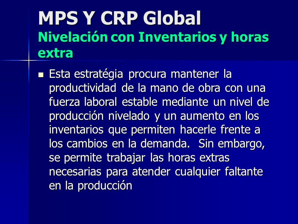 MPS Y CRP Global Nivelación con Inventarios y horas extra