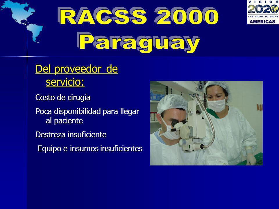 RACSS 2000 Paraguay Del proveedor de servicio: Costo de cirugía