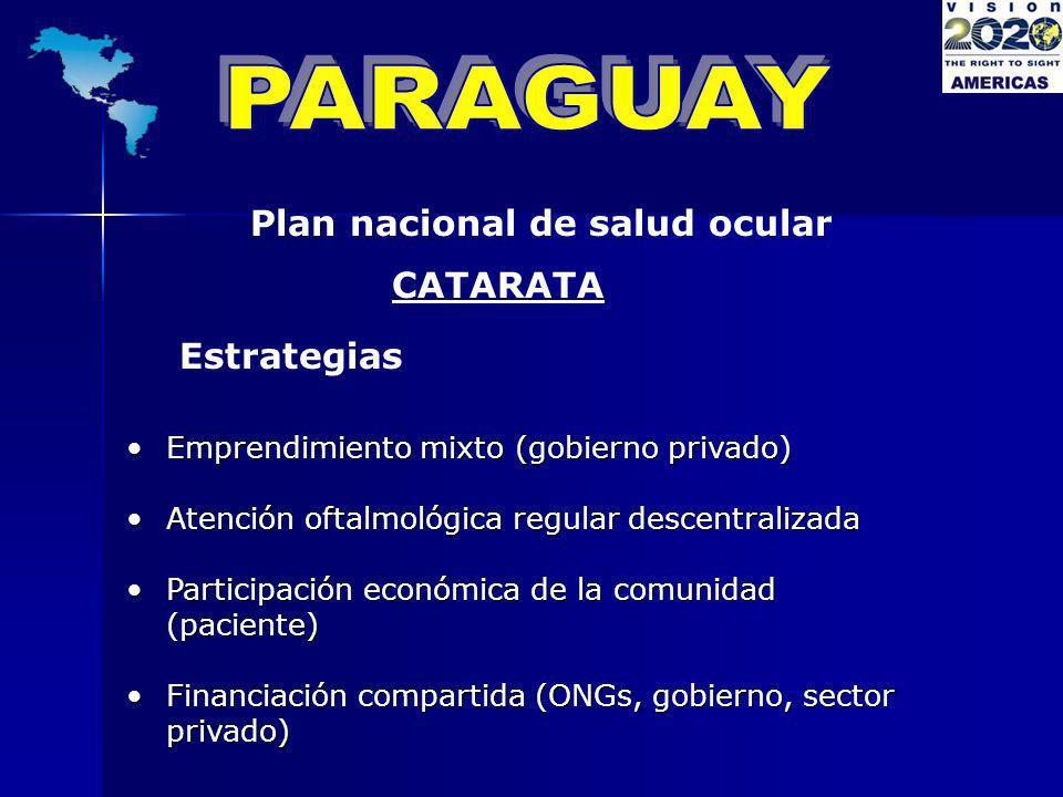 PARAGUAY Plan nacional de salud ocular CATARATA Estrategias