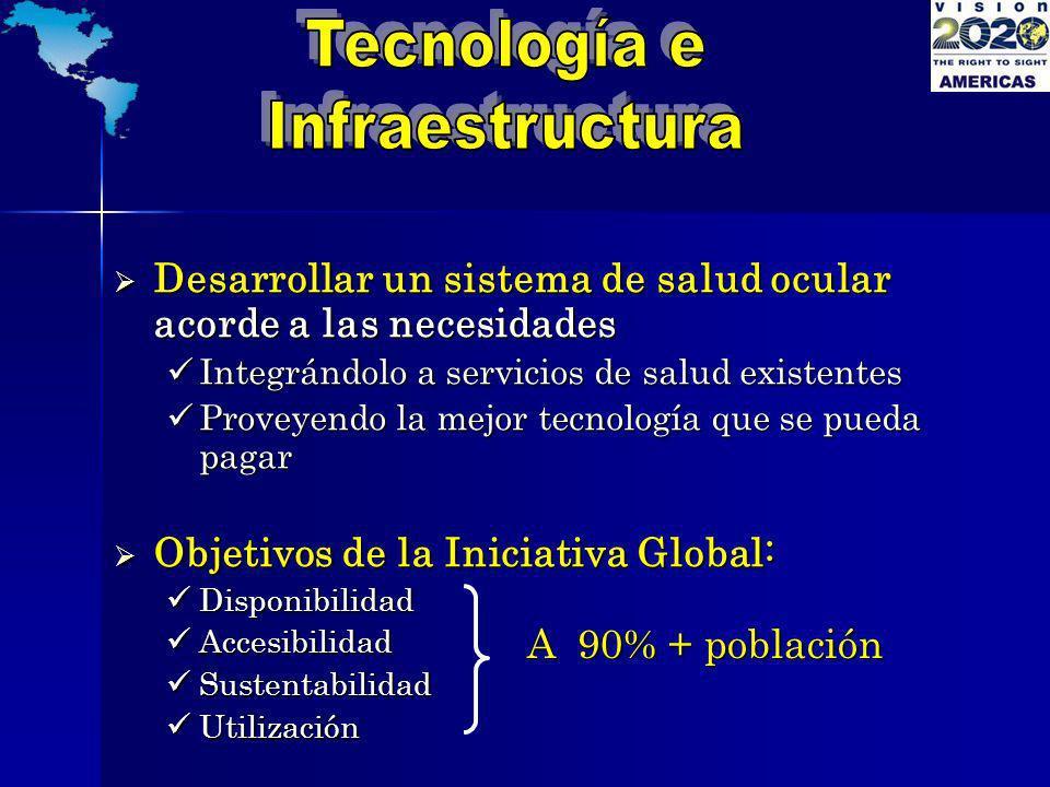 Tecnología e Infraestructura