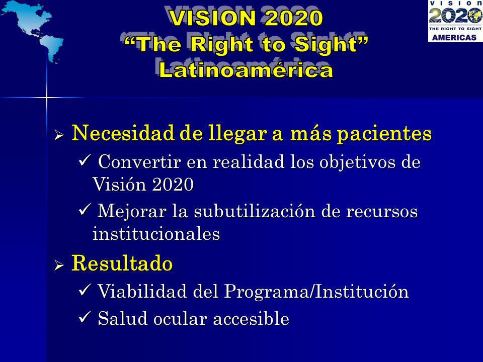 VISION 2020 The Right to Sight Latinoamérica