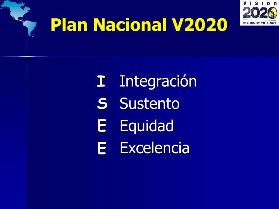 Plan Nacional V2020 I S E Integración Sustento Equidad Excelencia