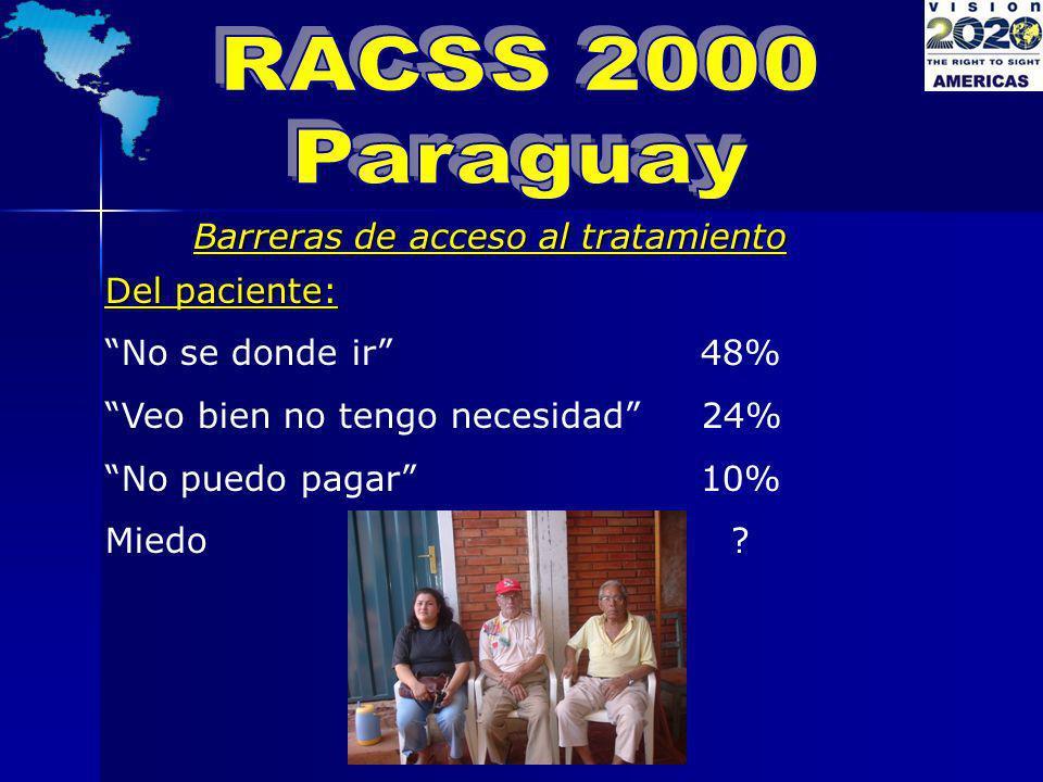RACSS 2000 Paraguay Barreras de acceso al tratamiento Del paciente: