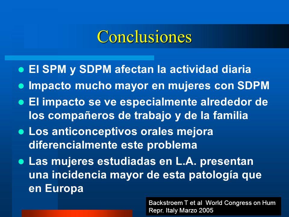 Conclusiones El SPM y SDPM afectan la actividad diaria