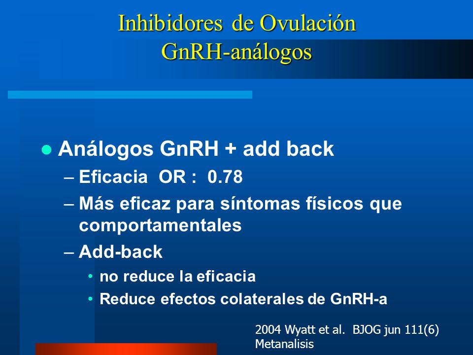 Inhibidores de Ovulación GnRH-análogos