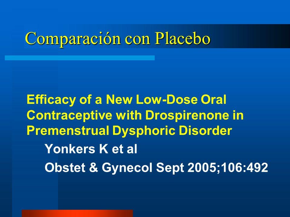 Comparación con Placebo