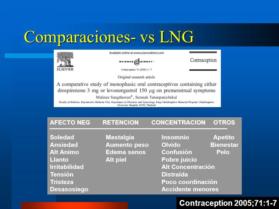Comparaciones- vs LNG Contraception 2005;71:1-7