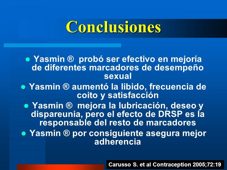 Conclusiones Yasmin ® probó ser efectivo en mejoría de diferentes marcadores de desempeño sexual.