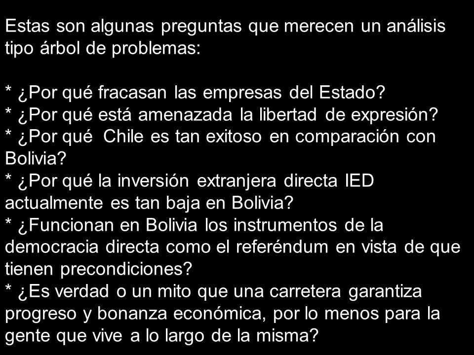 Estas son algunas preguntas que merecen un análisis tipo árbol de problemas: * ¿Por qué fracasan las empresas del Estado.