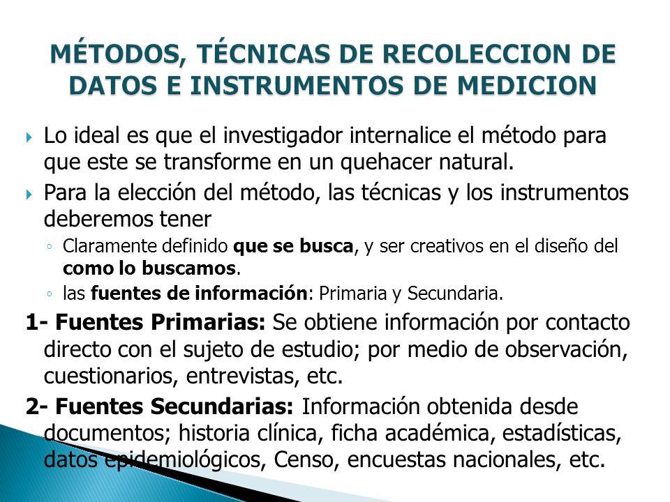 MÉTODOS, TÉCNICAS DE RECOLECCION DE DATOS E INSTRUMENTOS DE MEDICION