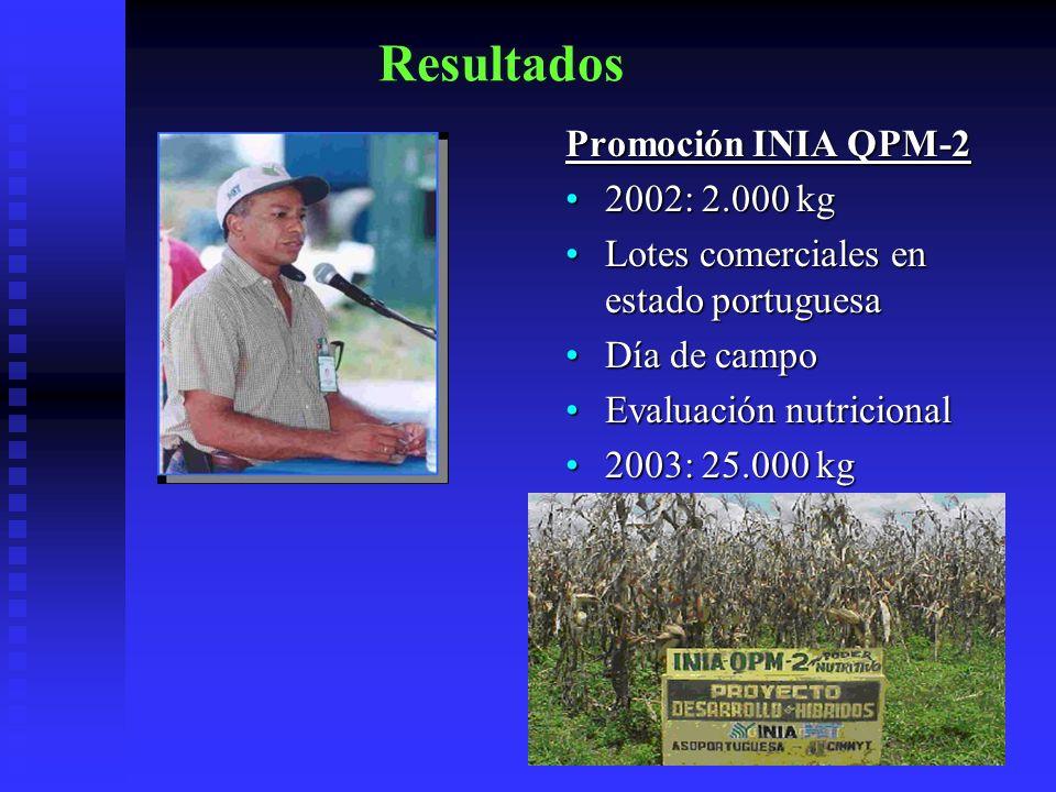 Resultados Promoción INIA QPM-2 2002: 2.000 kg