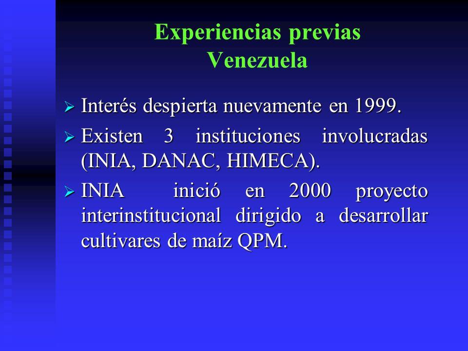 Experiencias previas Venezuela