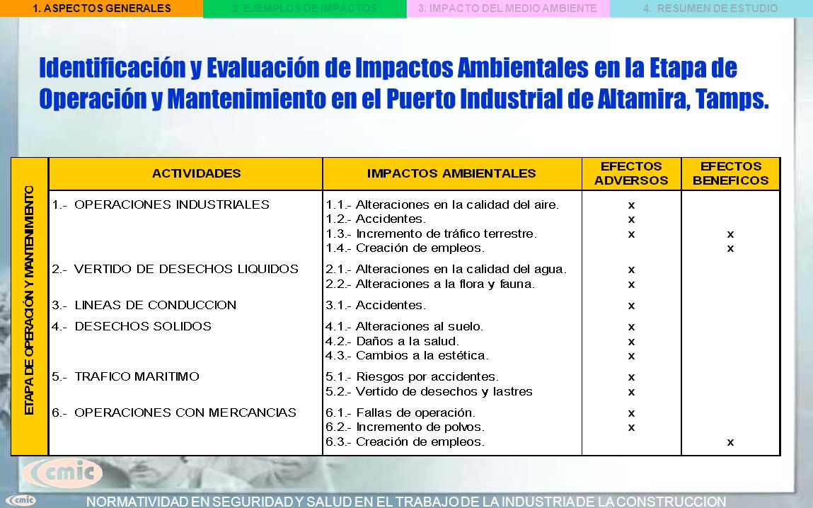 Identificación y Evaluación de Impactos Ambientales en la Etapa de Operación y Mantenimiento en el Puerto Industrial de Altamira, Tamps.