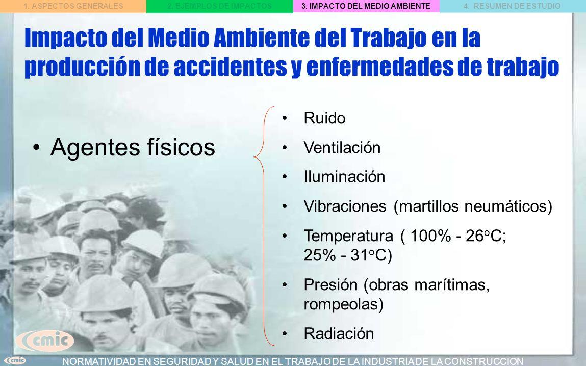 Impacto del Medio Ambiente del Trabajo en la producción de accidentes y enfermedades de trabajo