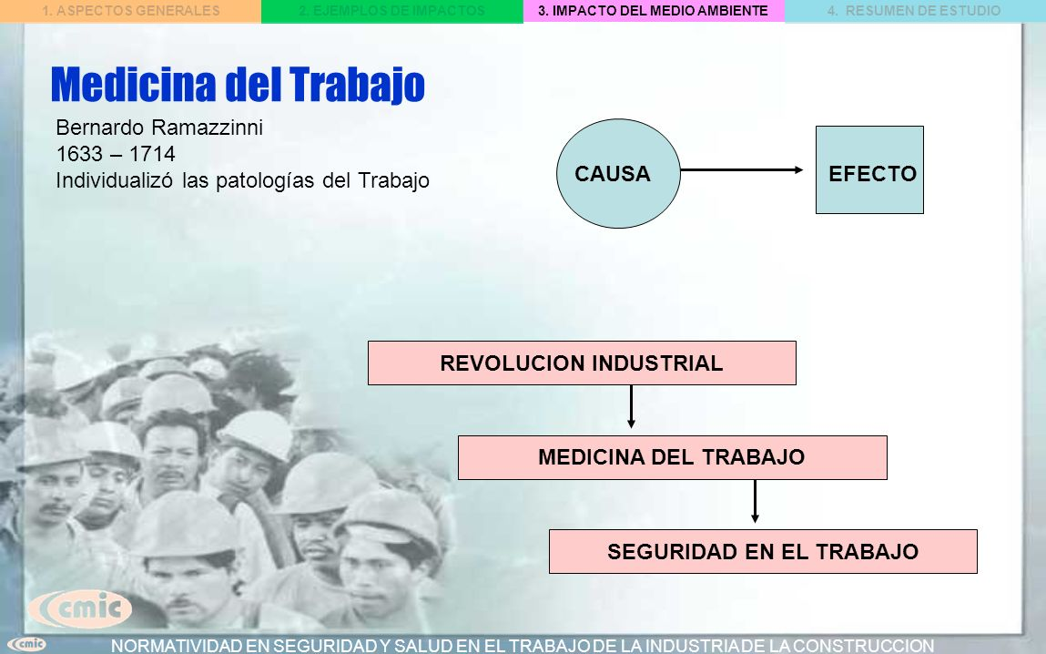 REVOLUCION INDUSTRIAL SEGURIDAD EN EL TRABAJO