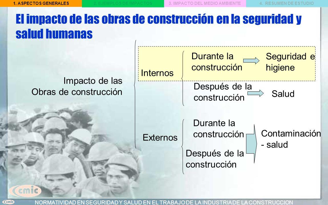 El impacto de las obras de construcción en la seguridad y salud humanas