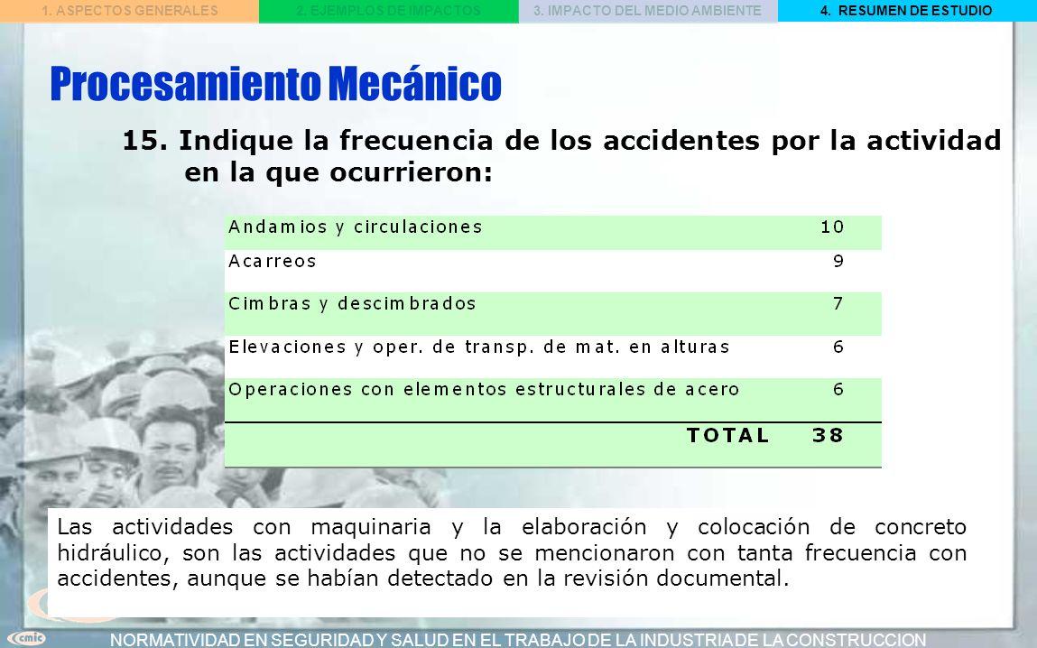Procesamiento Mecánico