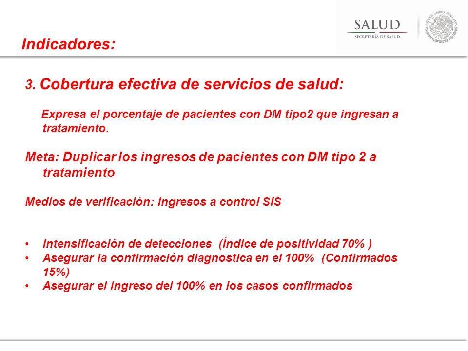 Indicadores: 3. Cobertura efectiva de servicios de salud: