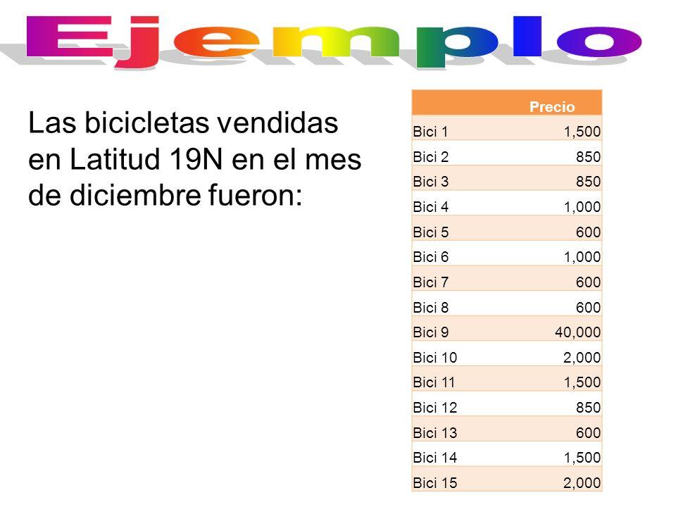 EjemploPrecio. Bici 1. 1,500. Bici 2. 850. Bici 3. Bici 4. 1,000. Bici 5. 600. Bici 6. Bici 7. Bici 8.