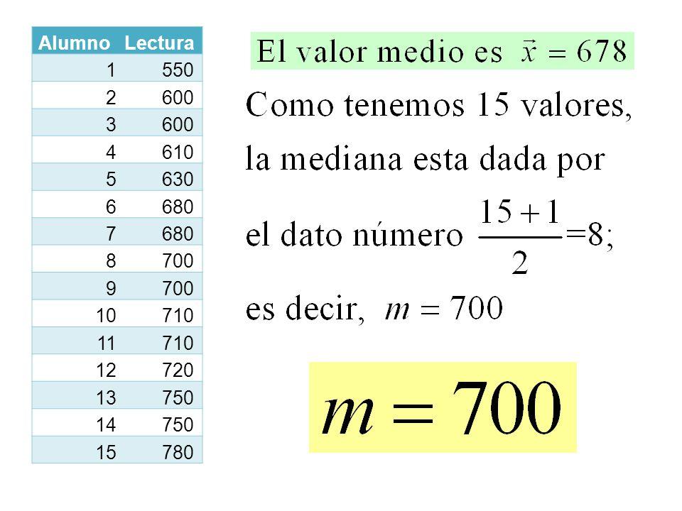 Alumno Lectura 1 550 2 600 3 4 610 5 630 6 680 7 8 700 9 10 710 11 12 720 13 750 14 15 780