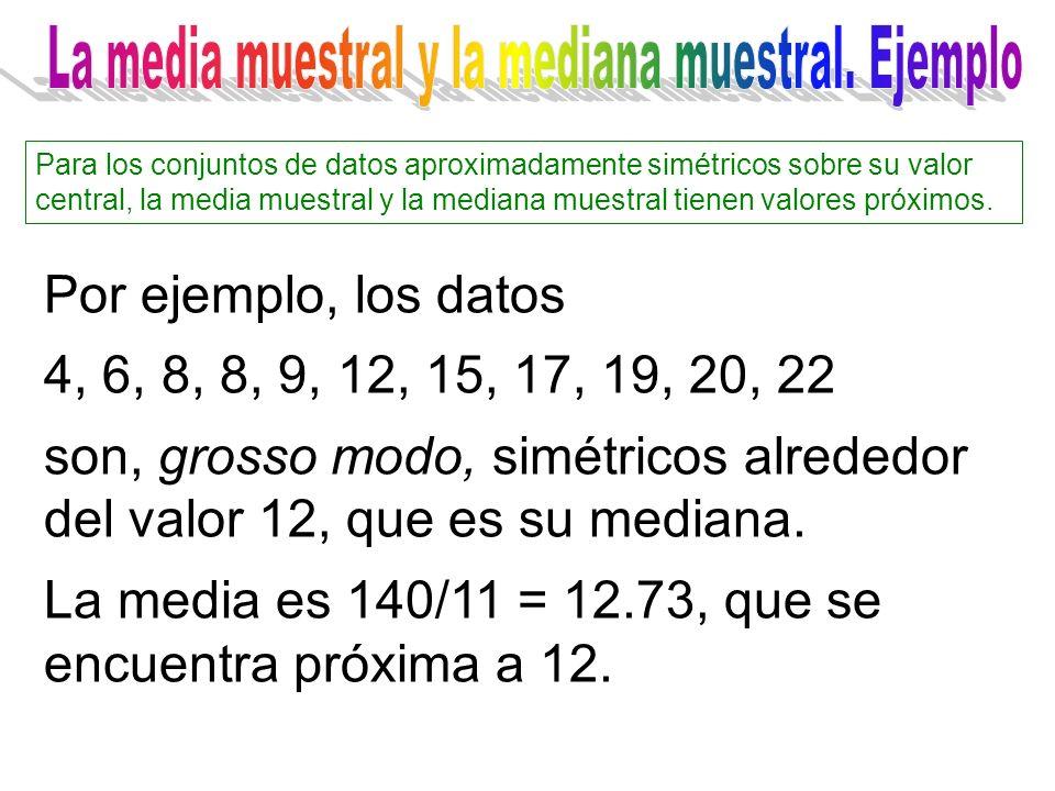 La media muestral y la mediana muestral. Ejemplo