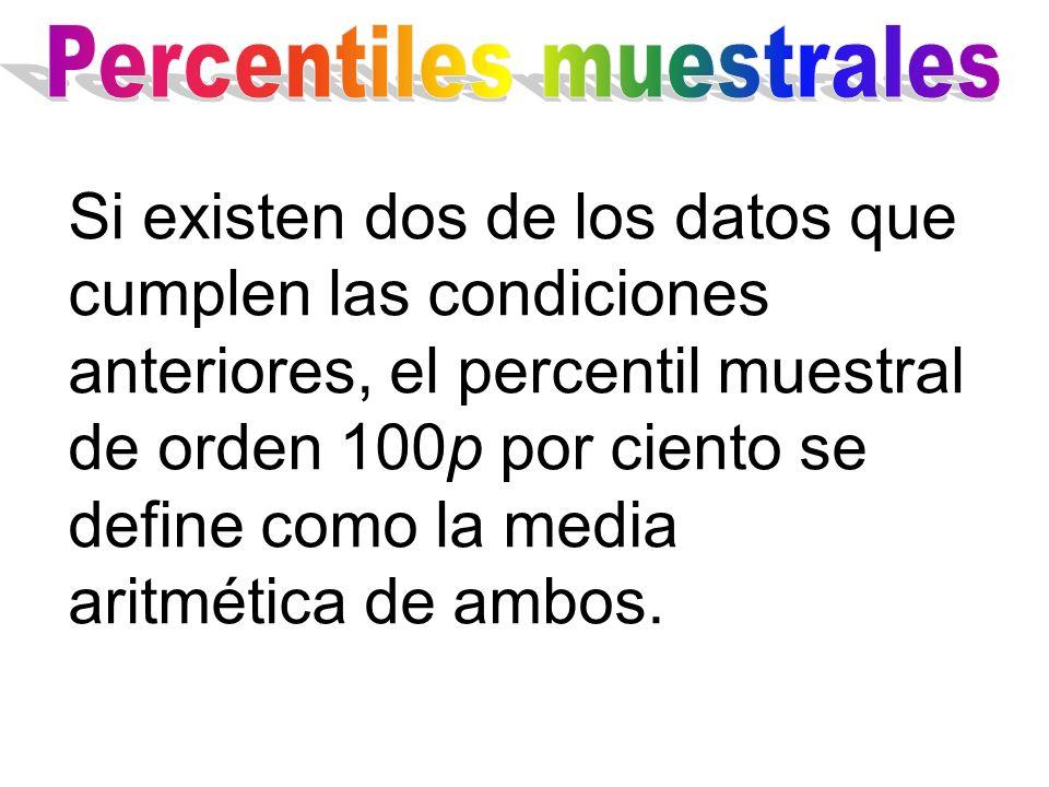 Percentiles muestrales