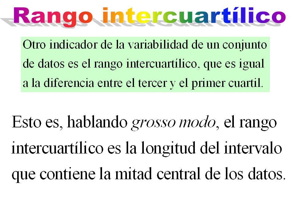 Rango intercuartílico