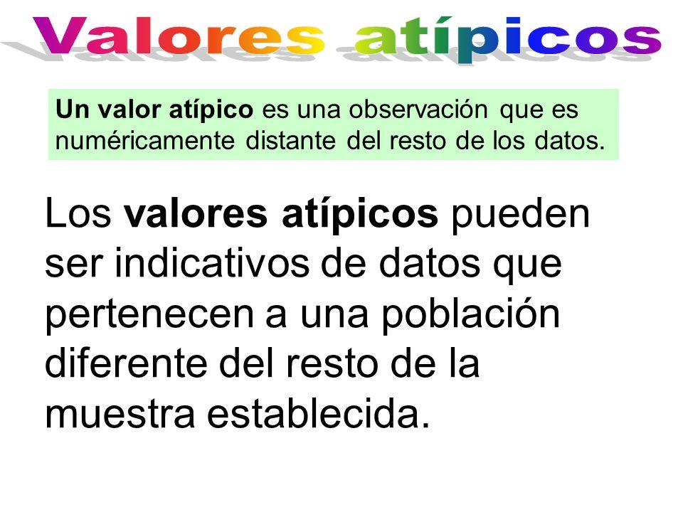 Valores atípicos Un valor atípico es una observación que es numéricamente distante del resto de los datos.