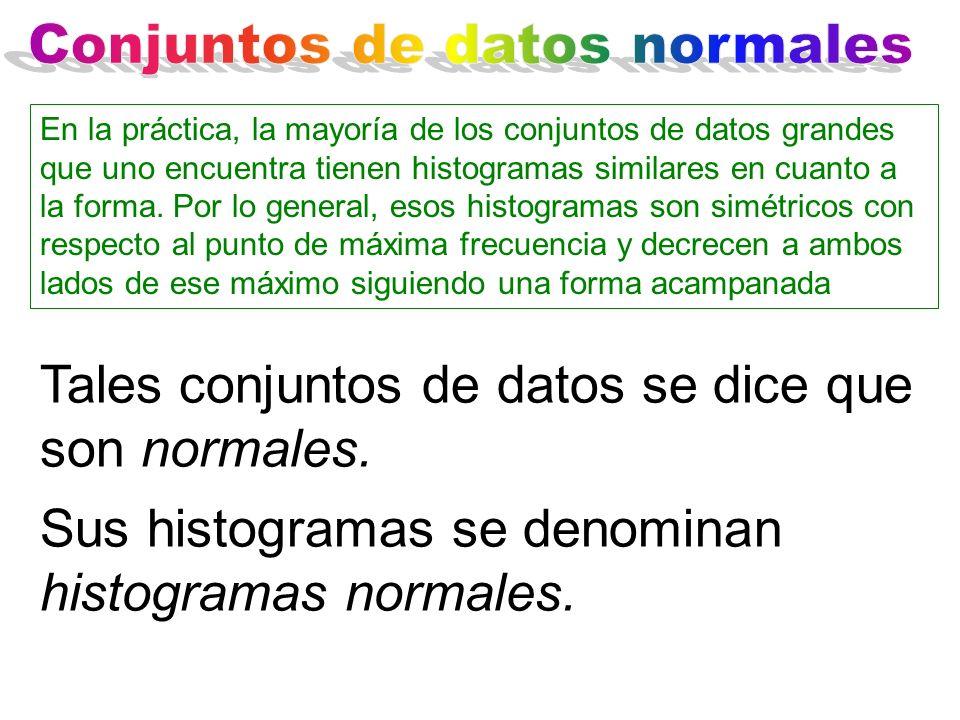 Conjuntos de datos normales