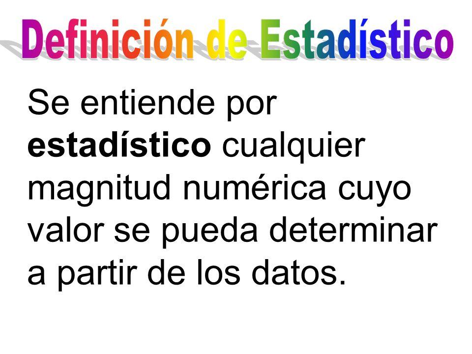 Definición de Estadístico