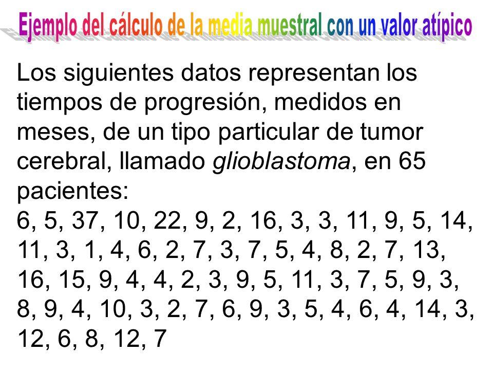 Ejemplo del cálculo de la media muestral con un valor atípico