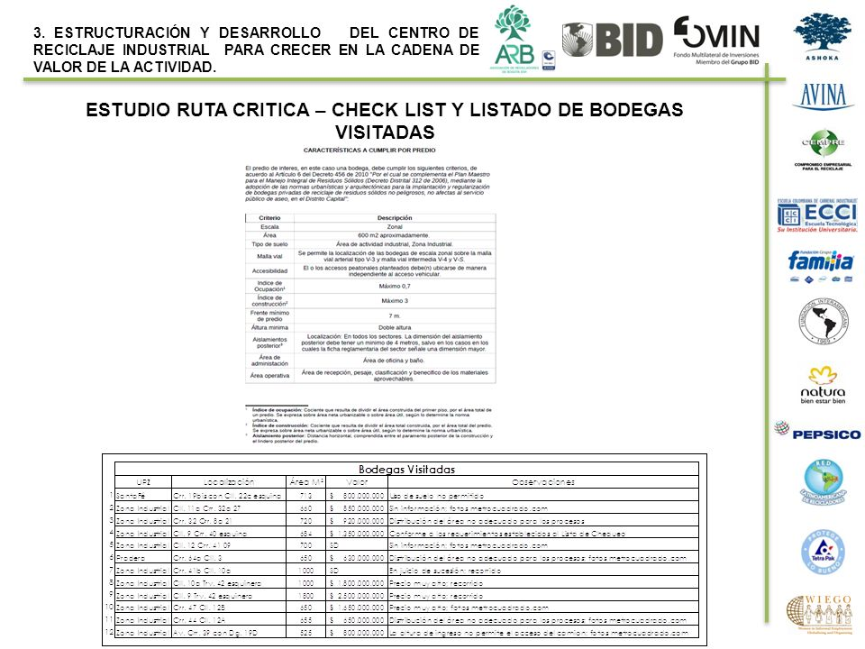 ESTUDIO RUTA CRITICA – CHECK LIST Y LISTADO DE BODEGAS VISITADAS