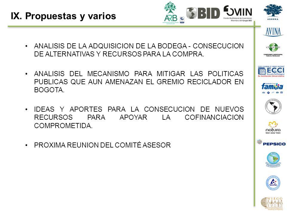 IX. Propuestas y varios ANALISIS DE LA ADQUISICION DE LA BODEGA - CONSECUCION DE ALTERNATIVAS Y RECURSOS PARA LA COMPRA.