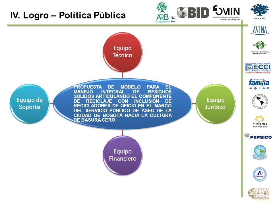 IV. Logro – Política Pública