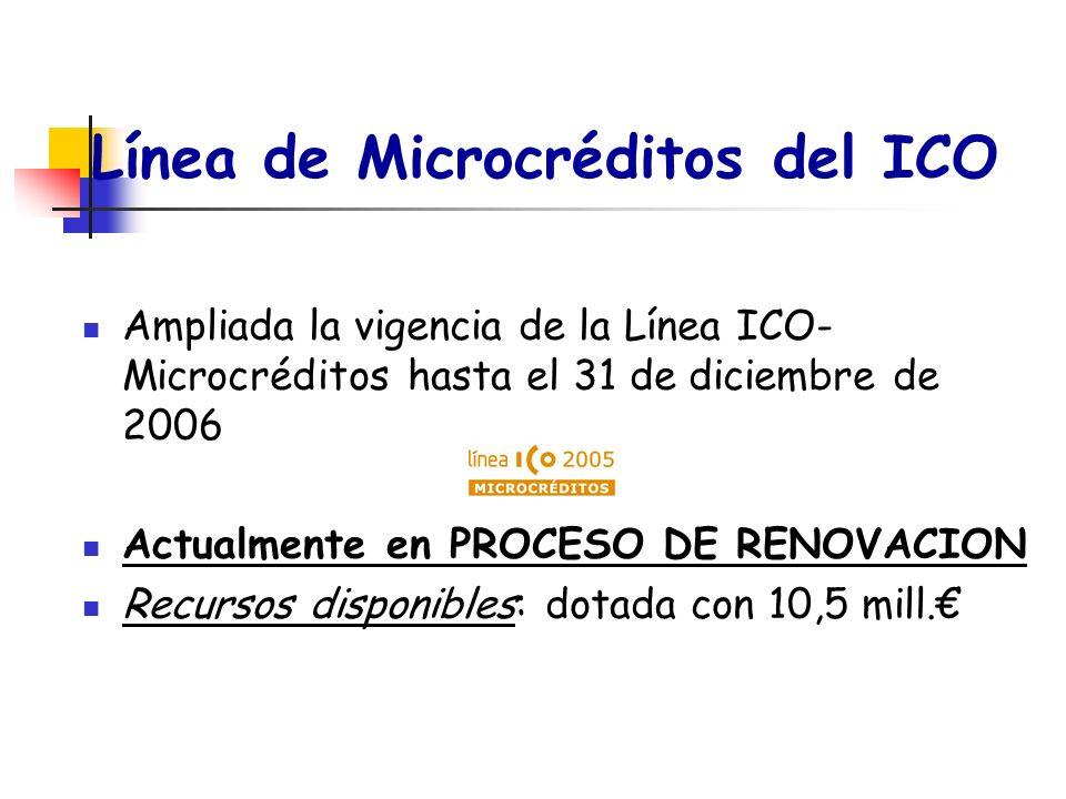 Línea de Microcréditos del ICO