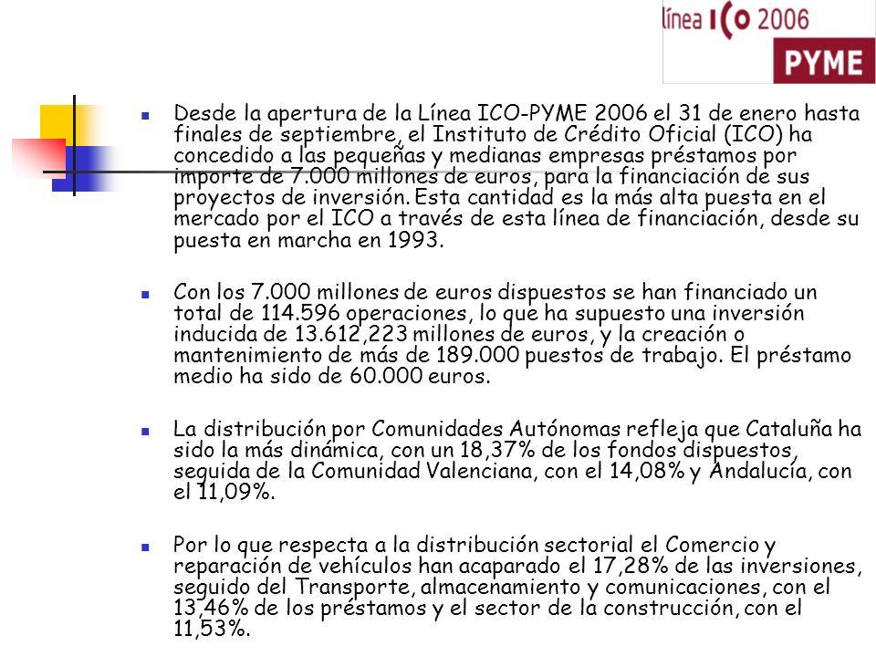 Desde la apertura de la Línea ICO-PYME 2006 el 31 de enero hasta finales de septiembre, el Instituto de Crédito Oficial (ICO) ha concedido a las pequeñas y medianas empresas préstamos por importe de 7.000 millones de euros, para la financiación de sus proyectos de inversión. Esta cantidad es la más alta puesta en el mercado por el ICO a través de esta línea de financiación, desde su puesta en marcha en 1993.