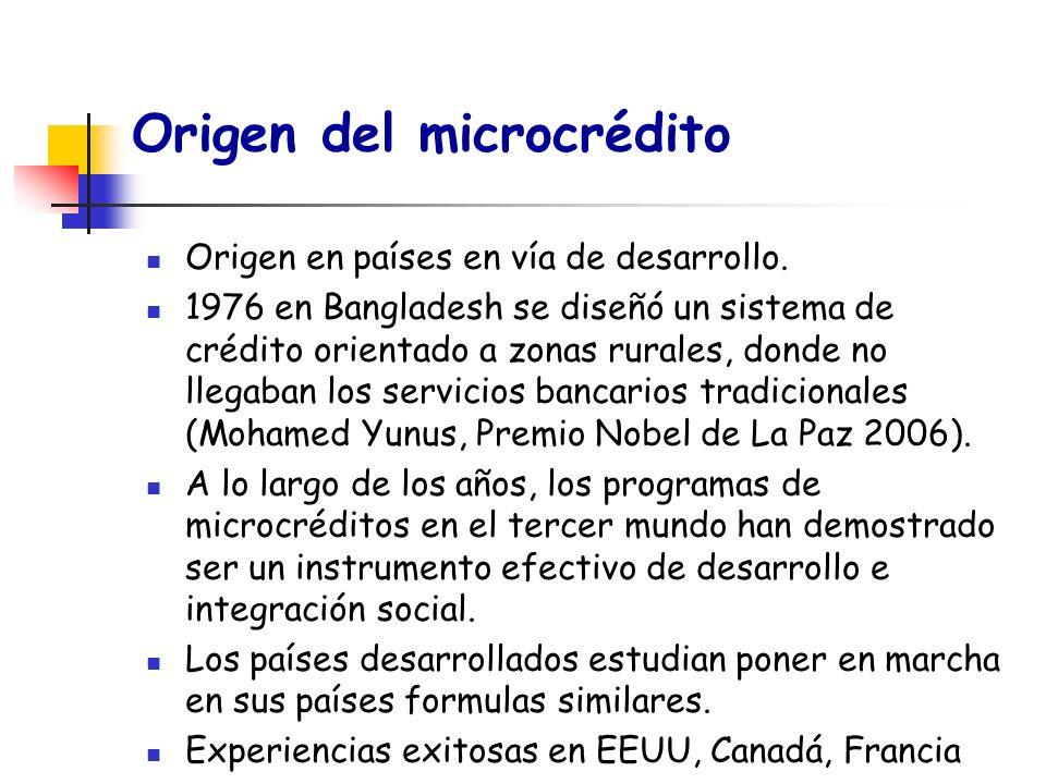 Origen del microcrédito