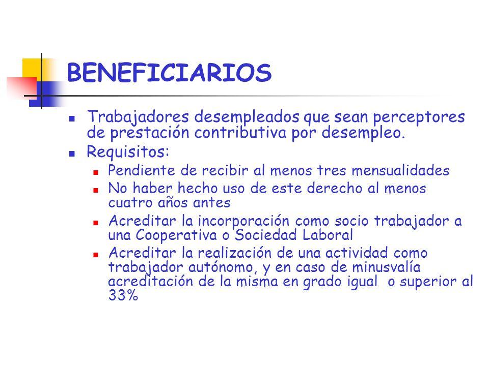 BENEFICIARIOS Trabajadores desempleados que sean perceptores de prestación contributiva por desempleo.