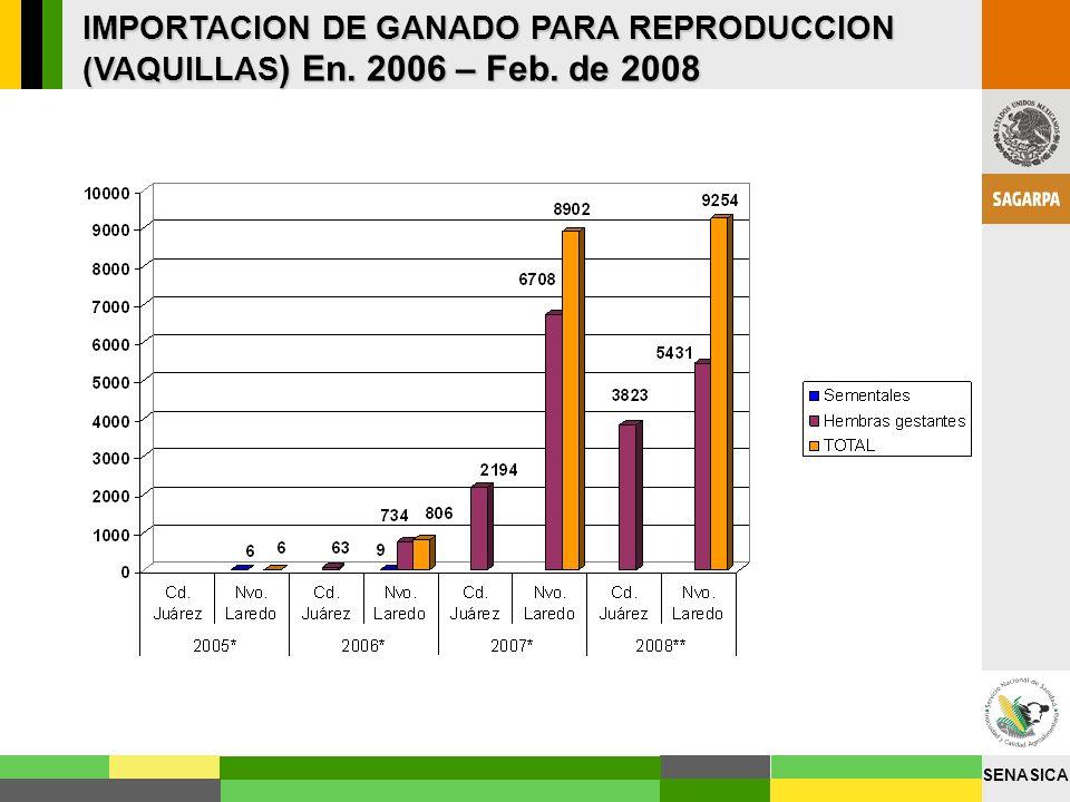 IMPORTACION DE GANADO PARA REPRODUCCION (VAQUILLAS) En. 2006 – Feb