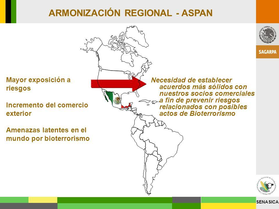 ARMONIZACIÓN REGIONAL - ASPAN