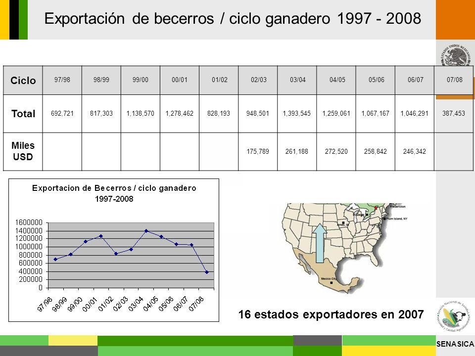 16 estados exportadores en 2007
