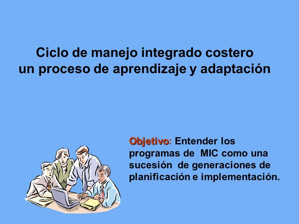 Ciclo de manejo integrado costero un proceso de aprendizaje y adaptación