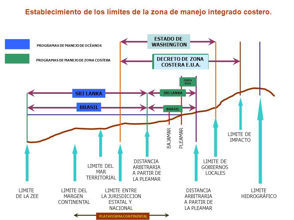 Establecimiento de los límites de la zona de manejo integrado costero.