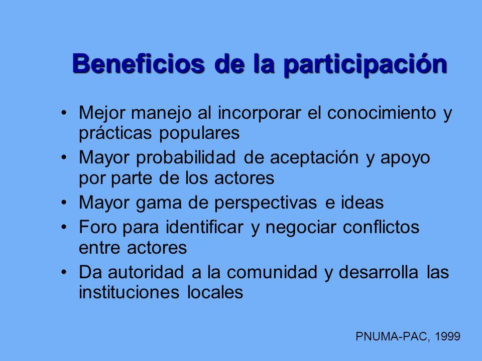 Beneficios de la participación