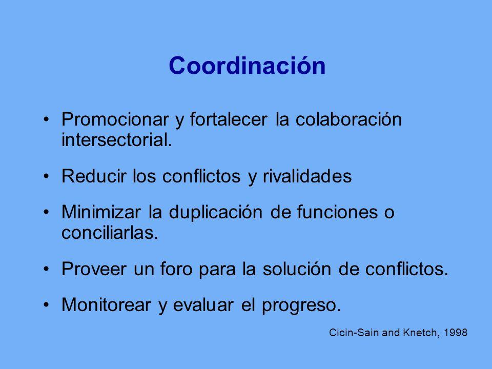 Coordinación Promocionar y fortalecer la colaboración intersectorial.