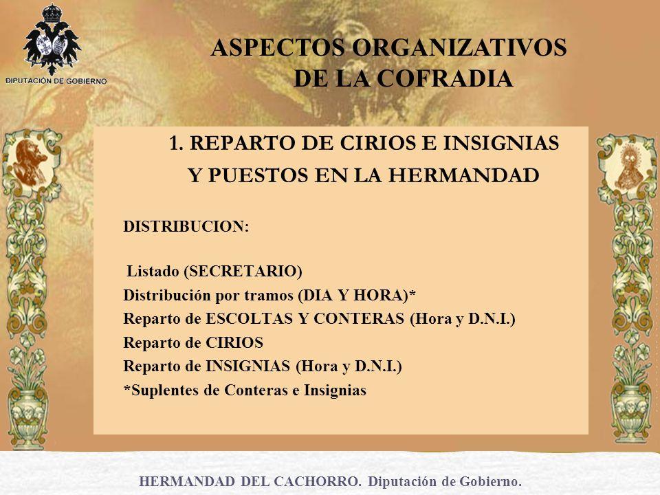 1. REPARTO DE CIRIOS E INSIGNIAS Y PUESTOS EN LA HERMANDAD