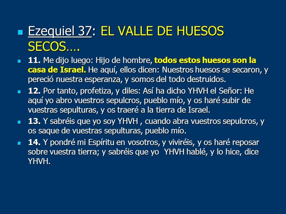 Ezequiel 37: EL VALLE DE HUESOS SECOS….