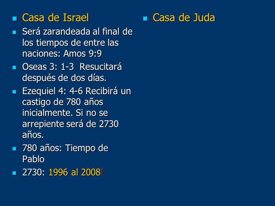 Casa de Israel Casa de Juda